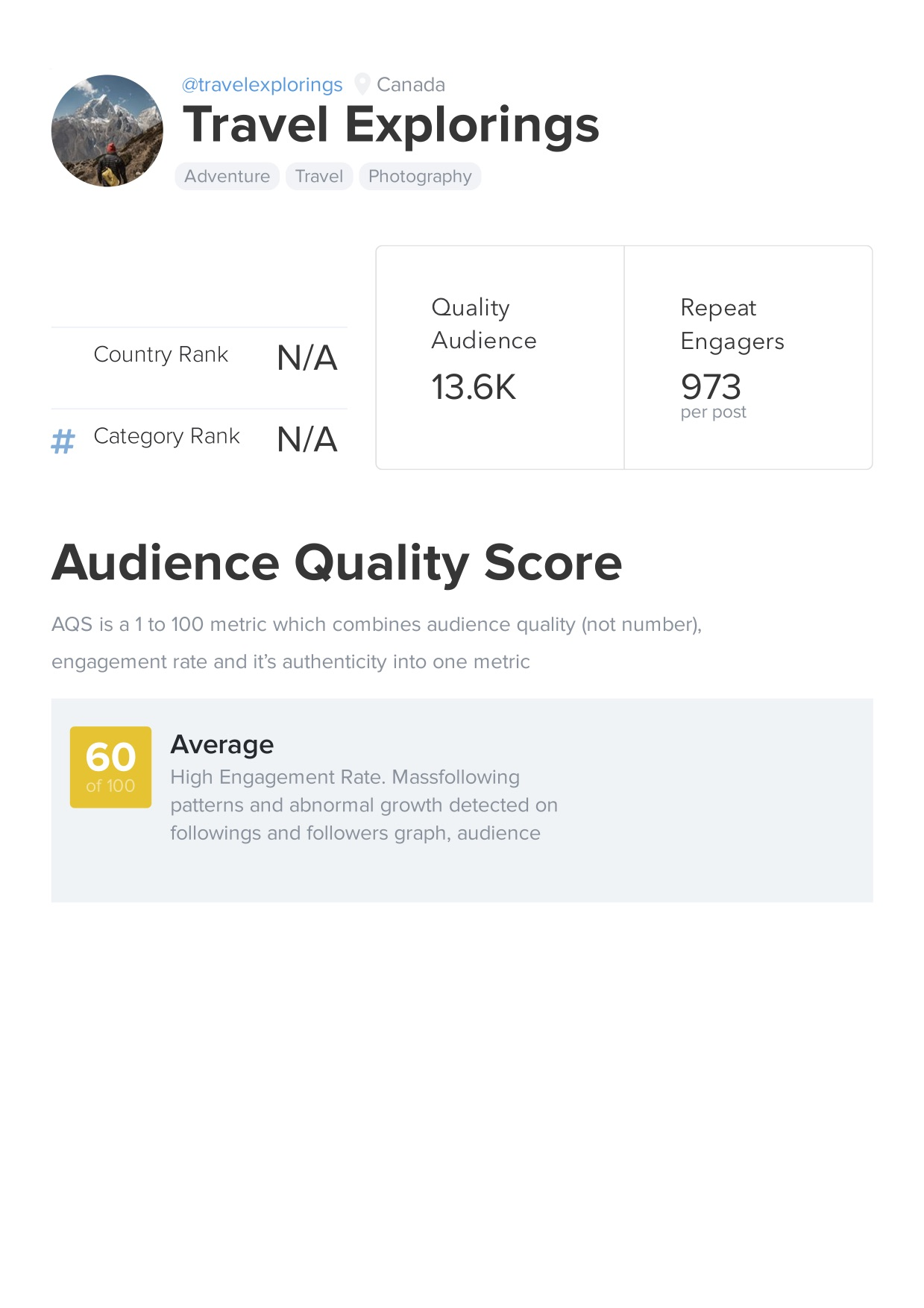 Buy a 19k Instagram account with analytics