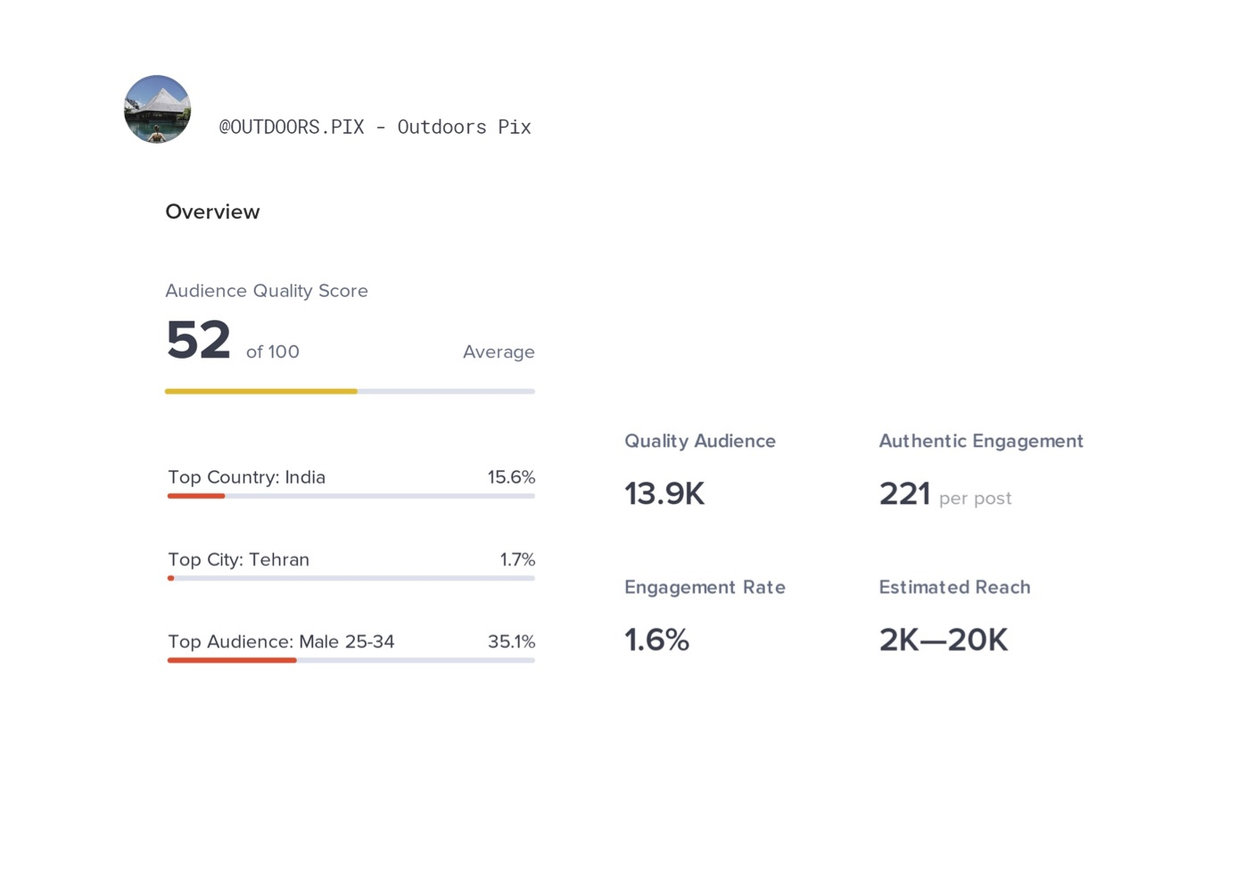 Buy a Instagram account with analytics