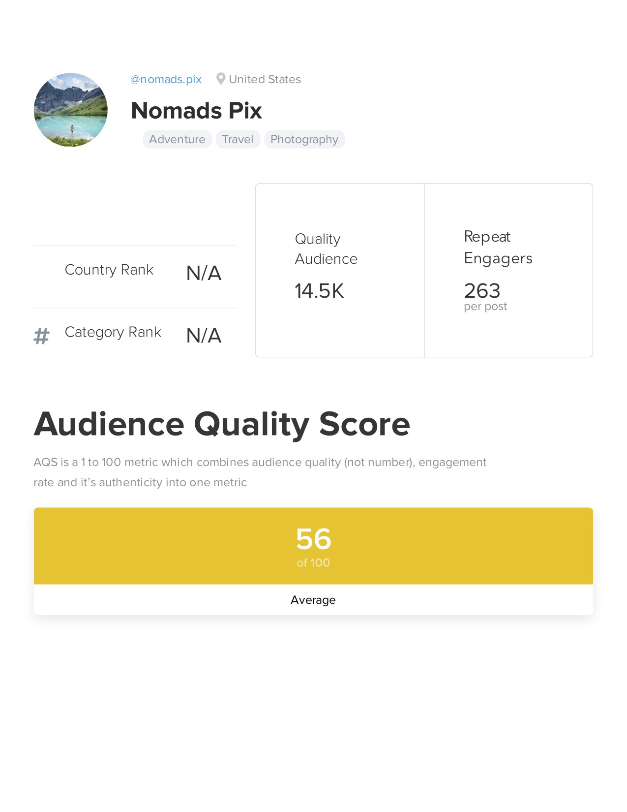 Buy a 30k Instagram account with analytics